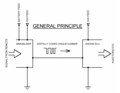 Renault_Immo_Emulator-pinout-1