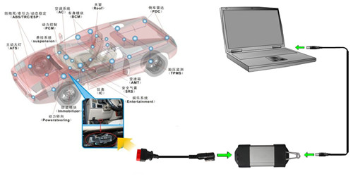 Renault-can-clip-connection-1