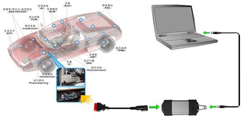 Renault-can-clip-connexion-1