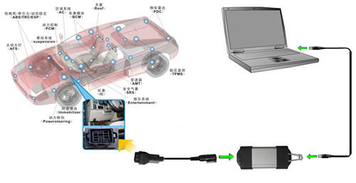 Renault-can-clip-connection-2