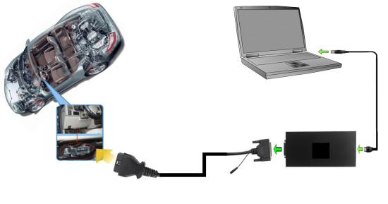 kess-v2-boot-connection-1-e1444709050690