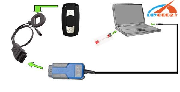 multi-OBD2 outil-clé programmeur-for-bmw-connexion