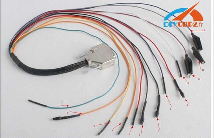 cables-de-gauche-a-droite