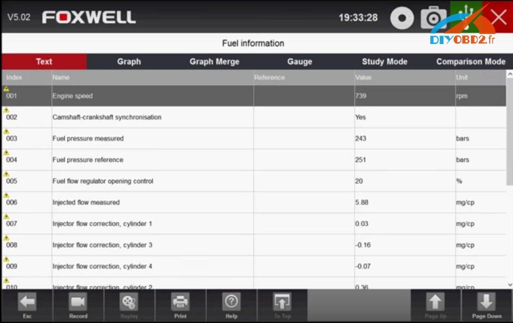 foxwell-gt80-diagnose-citroen-c4-9