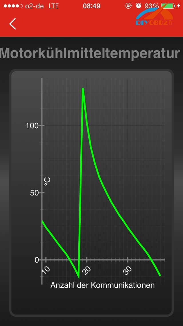 launch-easydiag-iphone-4
