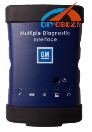GM-MDI