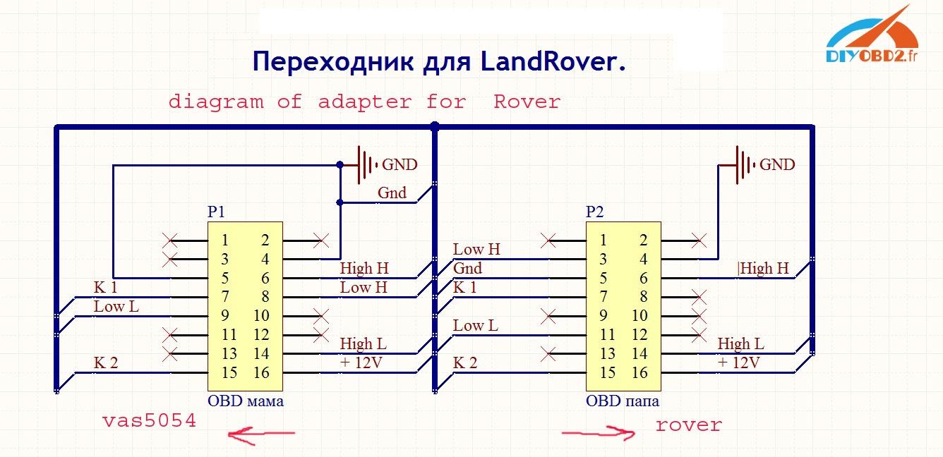 Diagram-vas5054a-for-Land-Rover
