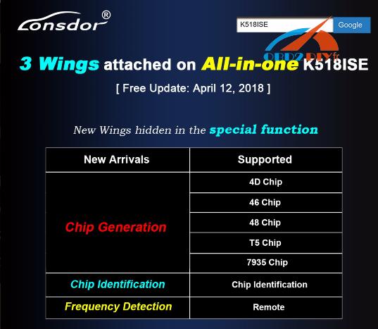 k518ise-chip-generation