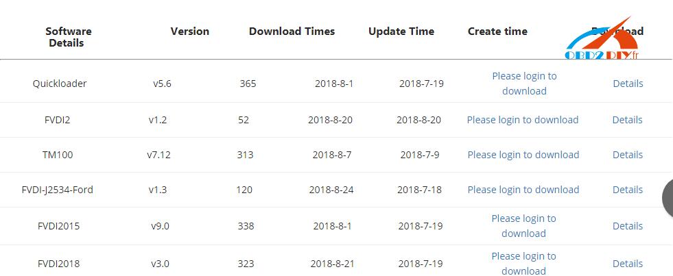 FVDI J2534 software download FREE + Windows 7 Install | OBD2Diy fr