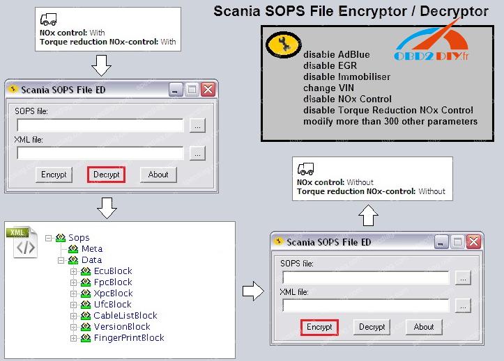 scania_sops_editor_download