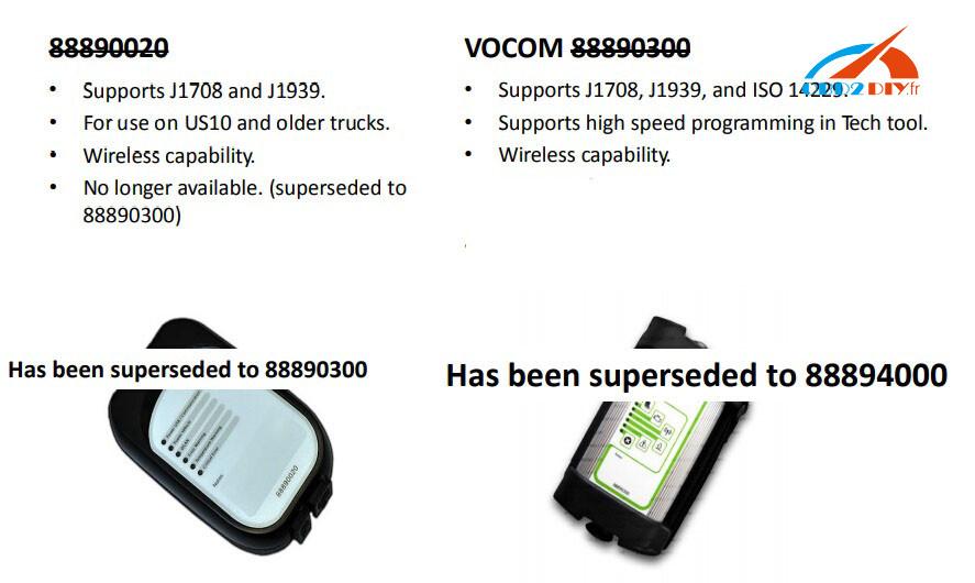 tech-tool-adapter-vocom-i