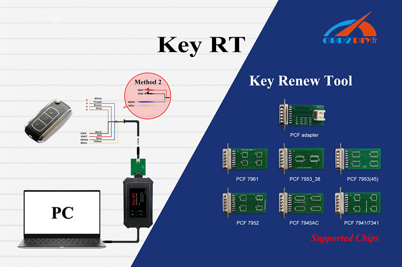 OBDPROG-Key-RT-key-renew-1