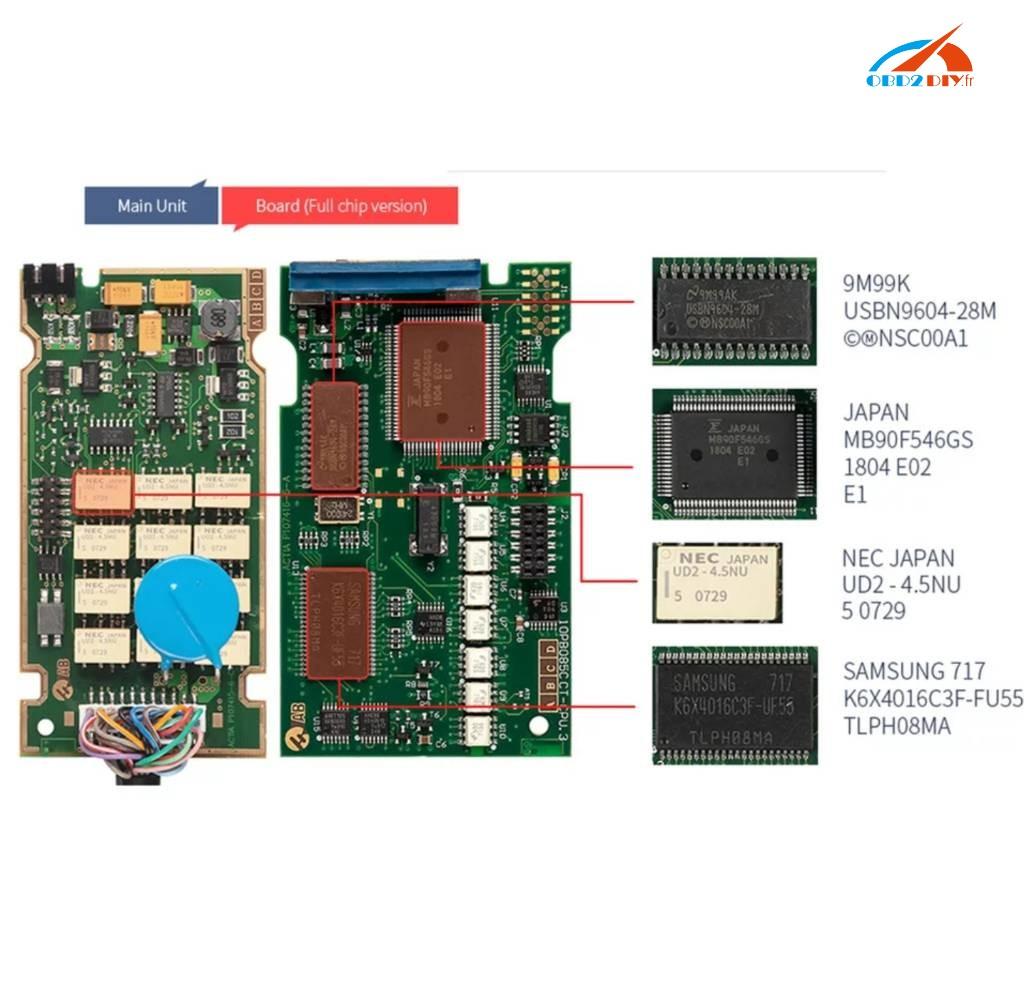 psa-lexia-2-full-chip-china-clone