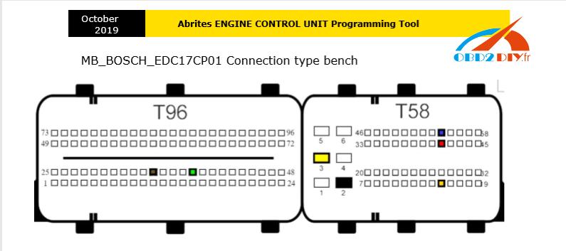 edc17cp01-with-ABRITES-ORI-04