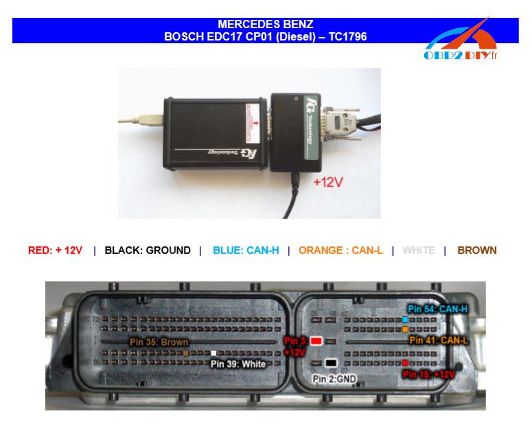 edc17cp01-with-fgtech-03